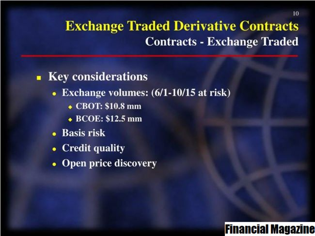 Exchange Traded Derivative